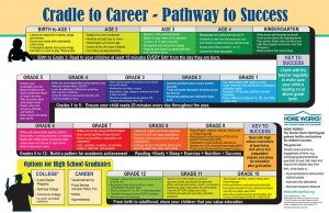 pathway to success map