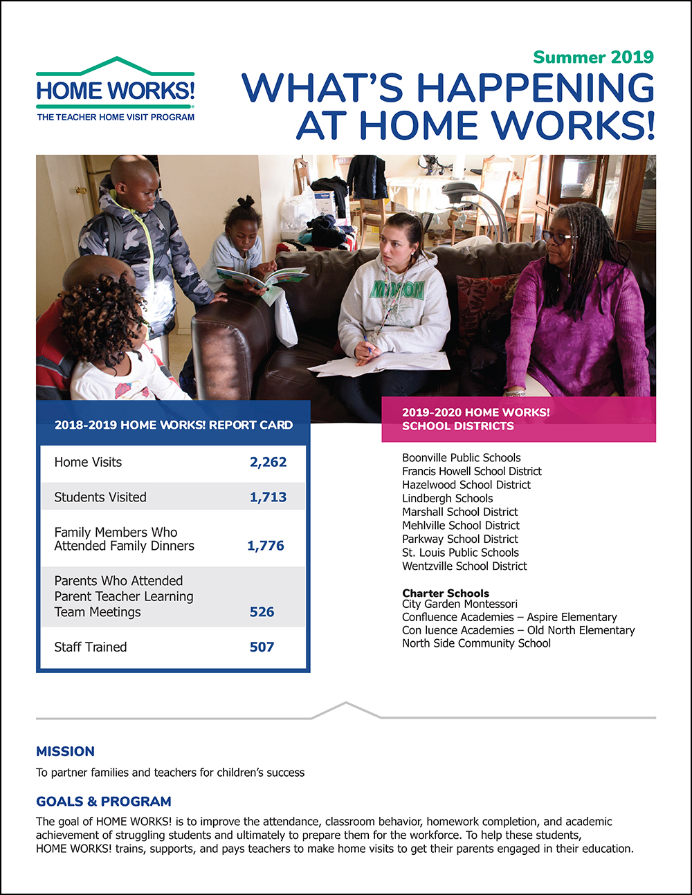 HOME WORKS! summer 2019 newsletter cover